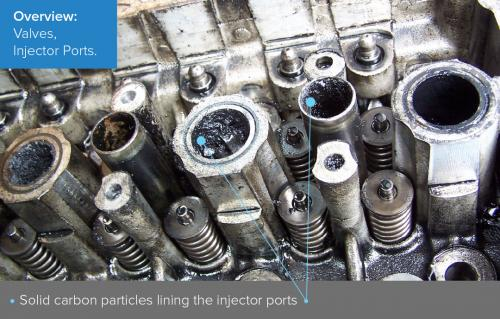 Injector ports